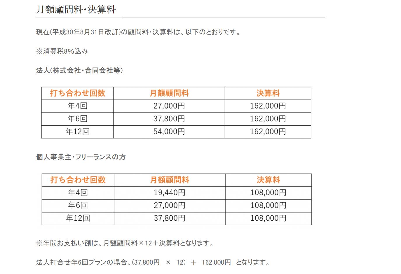 円 の 税込 440